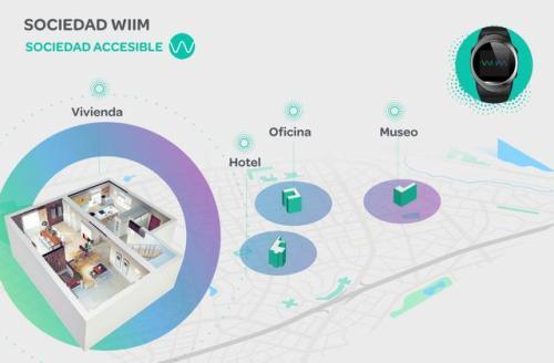 Red de puntos accesibles de WIIM con geolocalización por GPS. Sociedad Accesible WIIM.